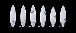 Custom Logo Placement - ...LOST Surfboards | Mayhem Shapes ...