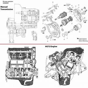 Engine And Transmission Manual