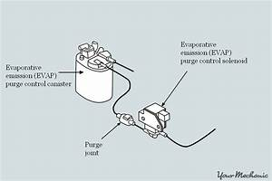How To Replace An Evaporation Vent Solenoid