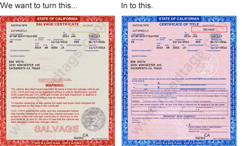 How To Clear A Salvage Certificate In California