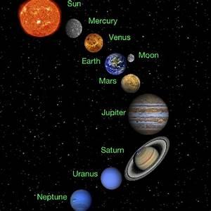 Construim Sistemul Solar în miniatură - Planeta Mami