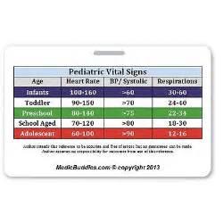 Normal Pediatric VitalSigns