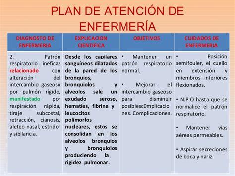 plan de alta de enfermeria ejemplo