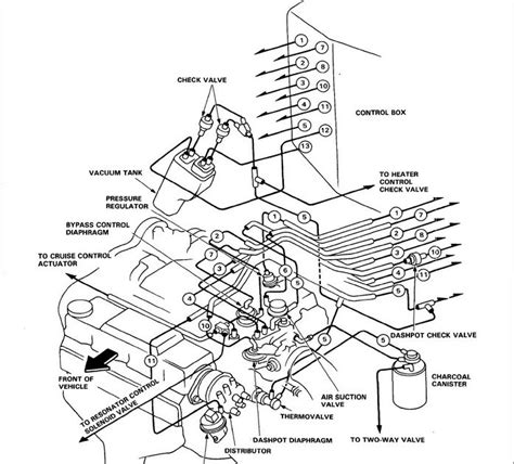 Acura Legend Wiring Diagram Photosmart Printer