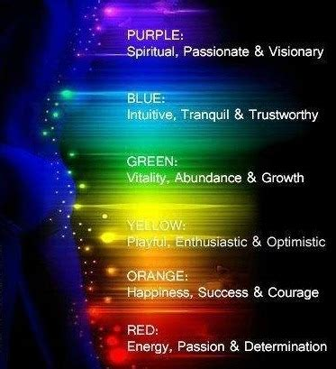 light blue aura aura color meaning interpreting aura colors