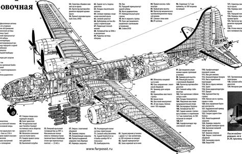 Model Airplane Engine Diagram by B 29 Russian Diagram Historic Places