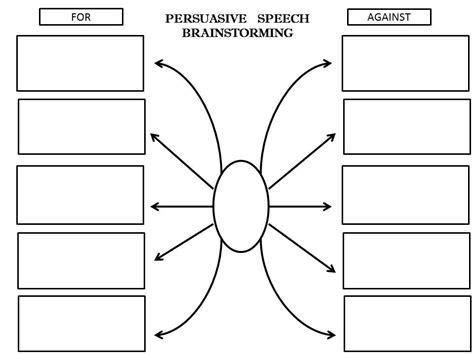 brinstorm template persuasive speech brainstorming template sobrienlibrary