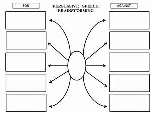 persuasive speech brainstorming template sobrienlibrary With brainstorming chart template