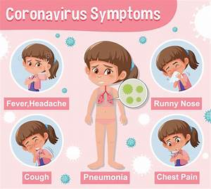 Diagram Showing Coronavirus With Different Symptoms