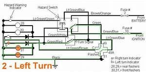 Understanding The Turn Signal Wiring Diagram