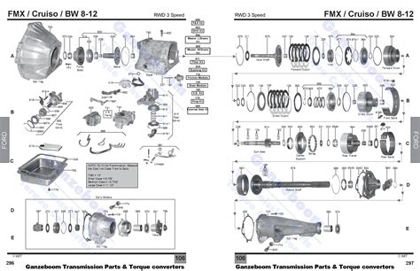 fmx bw bw ford parts automatic transmissions