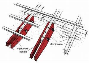 Dachüberstand Nachträglich Bauen : ausladende d cher sch tzen und geben dem haus geborgenheit ~ Lizthompson.info Haus und Dekorationen