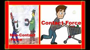 Contact And Non Contact Forces