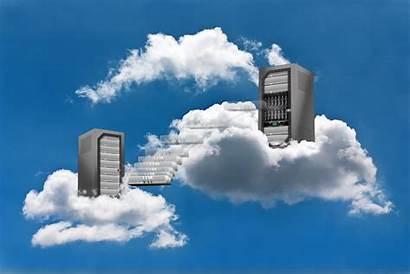 Cloud Server Backup Servers Forget Don