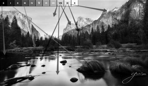 zone system  digital  pro photo show