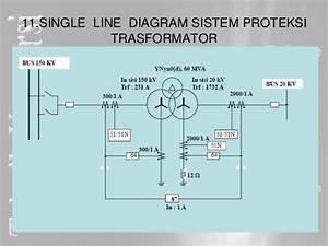 Wiring Diagram Sistem Dc