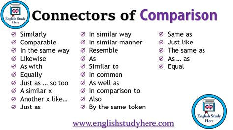 Connectors of Comparison in English - English Study Here