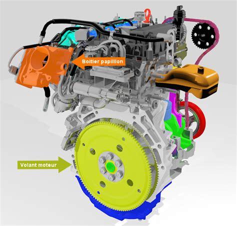 temperature chambre de pousse fonctionnement d 39 un moteur comment fonctionne le moteur