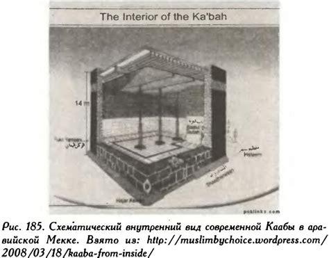la nouvelle chronologie de fomenko nosovskiy et al la kaaba de la mecque construite au xviii