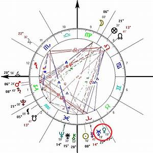 Horoscope 2018 Capricorn