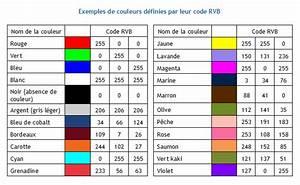 Melange De Couleur Pour Obtenir Du Beige : d terminer le code rvb d 39 une couleur obtenue par le ~ Dailycaller-alerts.com Idées de Décoration