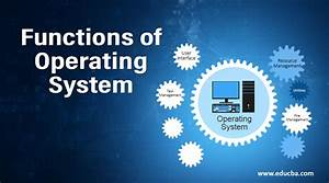 Functions, Of, Operating, System