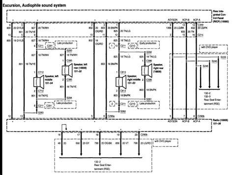 2008 Expedition Radio Wiring Diagram by Ford Factory Stereo Wiring Diagram Wiring Forums