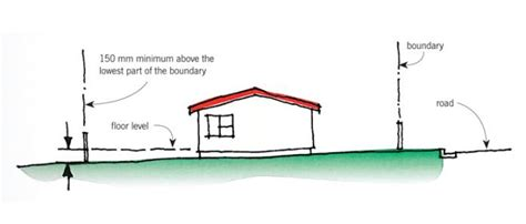 ground floor means floor levels and clearances branz weathertight