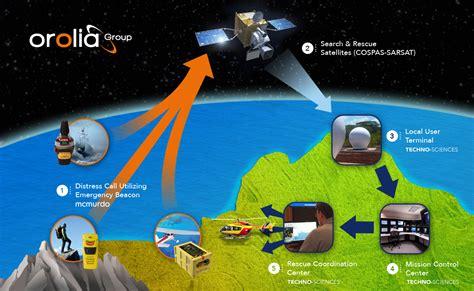 orolia announces agreement  acquire techno sciences