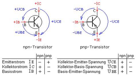 bipolare transistoren