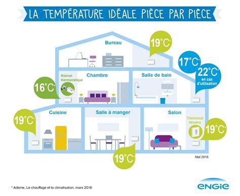 temperature dans une chambre de bebe chauffage quelle est la bonne température cible de