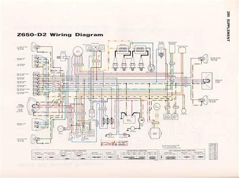Kawasaki Zrx Wiring Diagram by Kz650 Info Wiring Diagrams