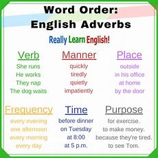 Adverb Word Order
