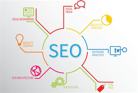 Seo Links by Links That Really Matters To Go Ahead Zoomyourtraffic