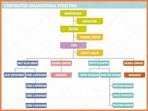 4  Google Company Organizational Chart