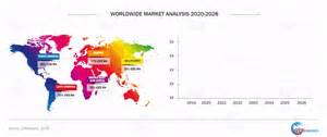 Global Organic Farming Industry Research Report, Growth ...