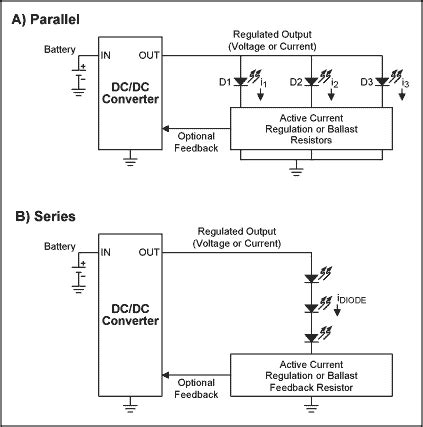 Charge Pump Step Converter Solutions For