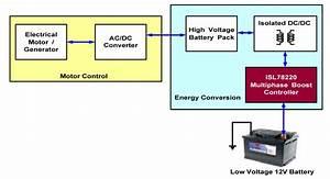 Challenges In Automotive Power Regulation