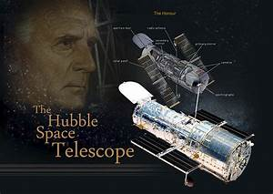 Biography of Edwin Hubble | Simply Knowledge