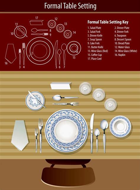 fine dining etiquette  servers formal dining tables