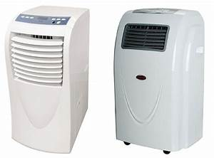 Types Of Air Conditioner Systems  U2013 Do You Know