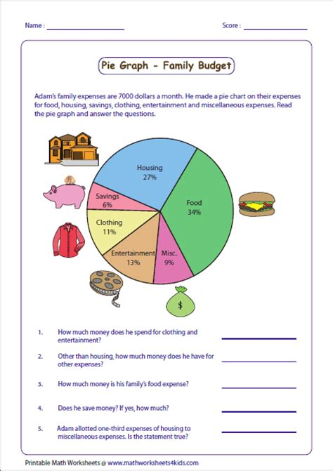 pie graph worksheets