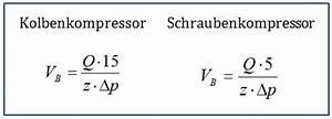Müllbeutel Größe Berechnen : gr e von einem kompressor druckluftbeh lter berechnen ~ Themetempest.com Abrechnung
