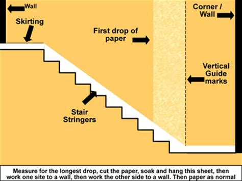 How Do I Measure Stairs For Carpet by Wallpapering A Hall Landing And Stairs Painting