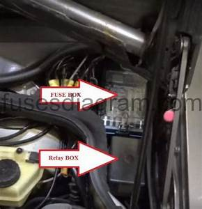 Fuse Box Mercedes W201
