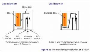 Safety Relays Information