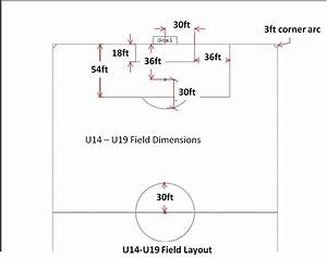 Field Dimension Diagrams