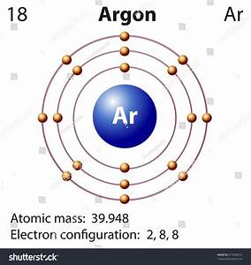 Diagram Representation Of The Element Argon Illustration