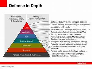 Rationalization And Defense In Depth