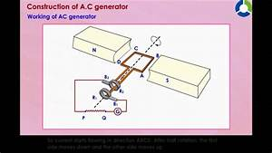 Construction Of A Ac Generator